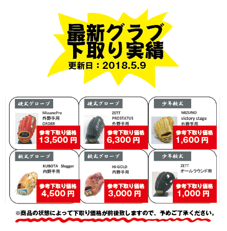 http://www.playsports.jp/news/images/%E3%82%B0%E3%83%A9%E3%83%96%E8%B2%B7%E5%8F%96%E4%BE%A1%E6%A0%BC.png