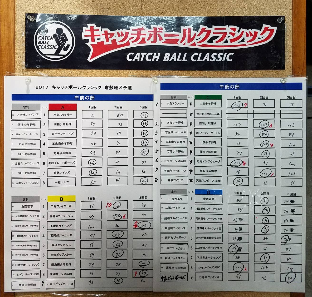 http://www.playsports.jp/news/images/6119631044916.jpg